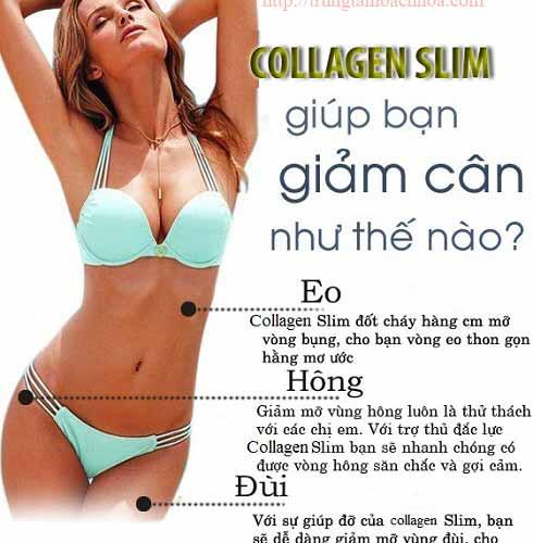 Tác dụng của Collagen Slim