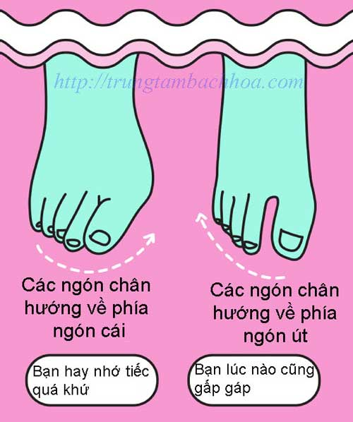 bàn chân khép và xòe