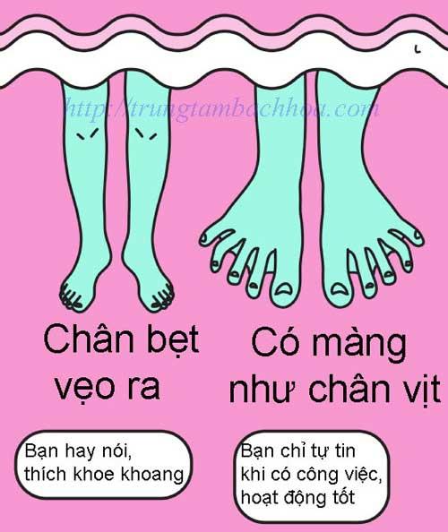 bàn chân xòe và không xòe