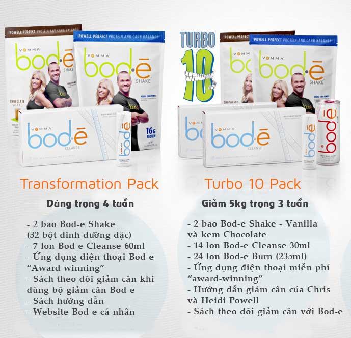 Hướng dẫn sử dụng kết hợp giảm cân của Bode