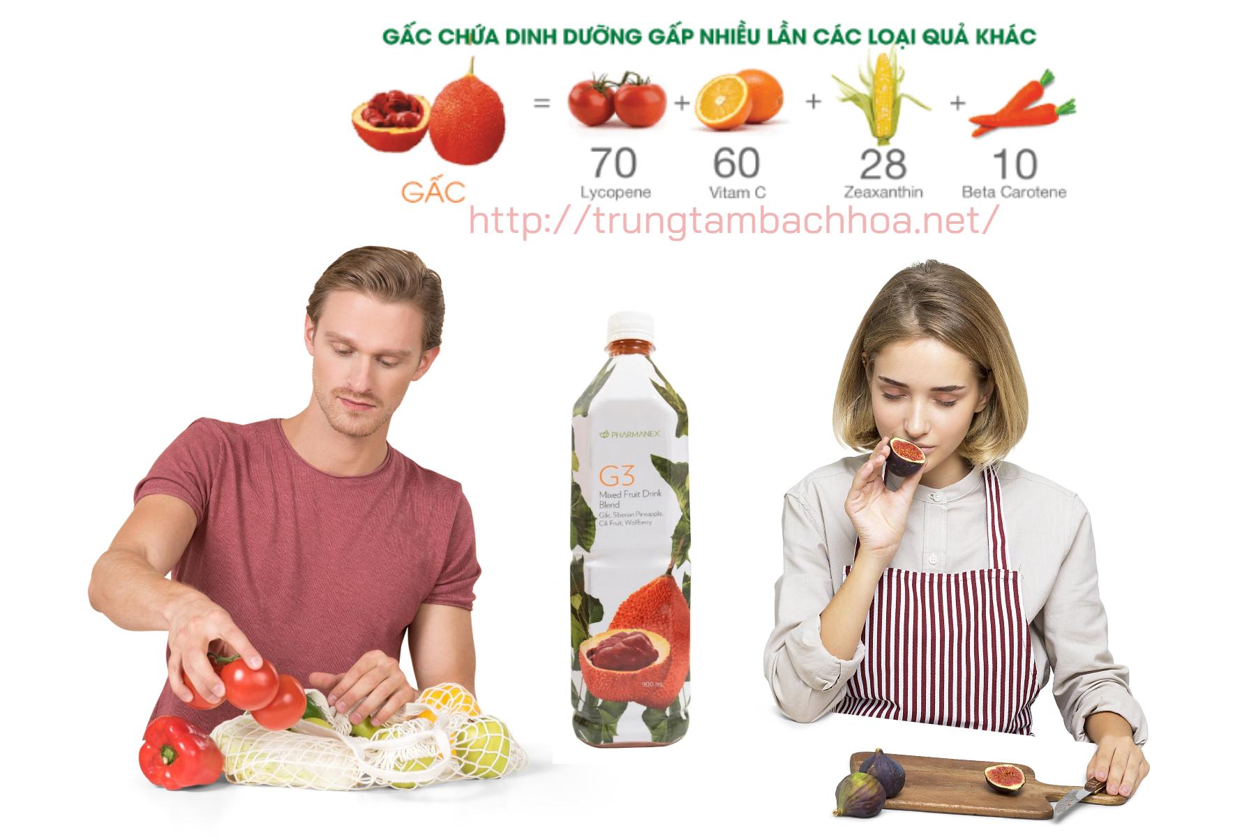 So sách chỉ số dinh dưỡng của Gấc với các loại trái cây khác
